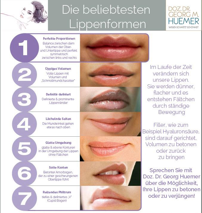 Lip Service Deutsch